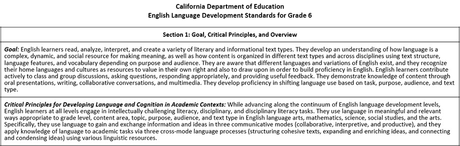 Differentiation | CSUDH College of Education